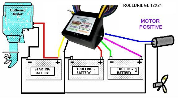 Trollbridge12x24 Battery Charger Combiner For Trolling